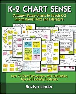 chart sense
