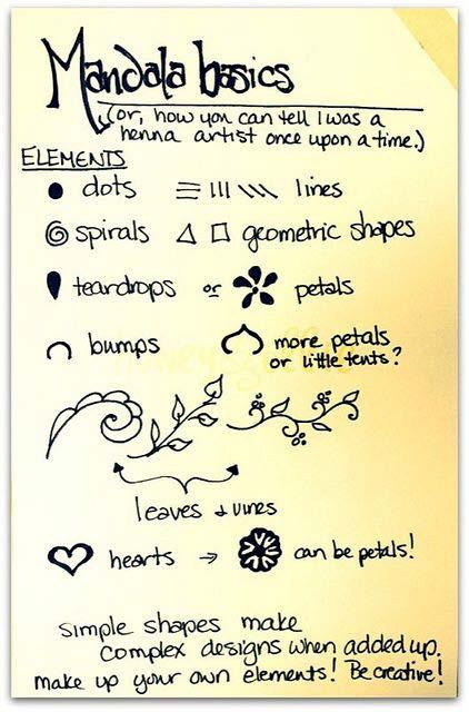 Mandala basics